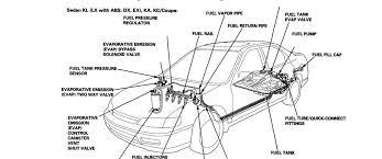 wiring diagram honda accord 1996 wiring wiring diagrams instruction