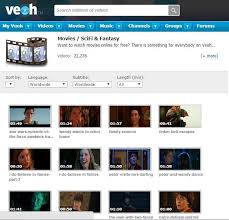veoh review is it a worthy option as free video streaming service
