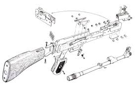 design a k ak 47 mikhail kalashnikov design and violence
