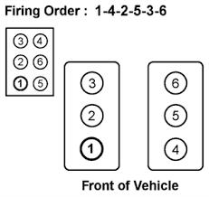 solved firing order 2001 mazda b3000 3 0l v6 fixya