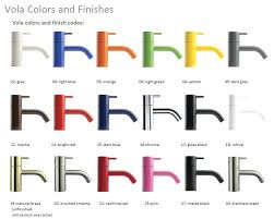 colored kitchen faucets colored kitchen faucets finishes colorful faucets almond colored