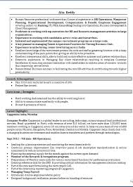 free essay on hotel management cheap research proposal