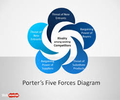 free business powerpoint templates free ppt u0026 powerpoint