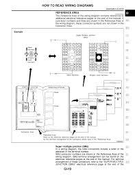nissan pathfinder wiring diagram dolgular com