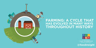 from farm to table your food farm to table ific foundation your nutrition and food