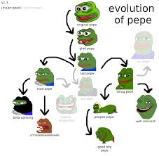 History Of Memes - story of pepe pepe the frog know your meme