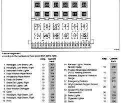 2000 vw gti vr6 fuse box 2000 wiring diagrams instruction