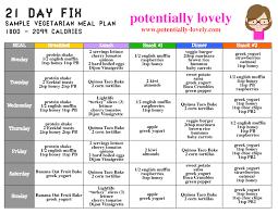 Idea Plans Best 25 21 Day Fix Chart Ideas On Pinterest Beach Body Diet 21