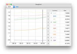 currency converter python 15 minute apps martin fitzpatrick freelance python developer