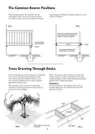 decks u0026 pergolas construction u0026 roof building manual 2 books by