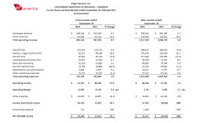 Quarterly Income Statement Template by Virgin America Reports Third Quarter 2014 Earnings Virgin America