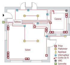 schema electrique cuisine plan electrique cuisine installation cuisine la cuisine plan