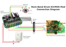 xbox 360 circuit board diagram u2013 the wiring diagram u2013 readingrat net