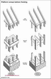 121 best wood framing images on pinterest carpentry wood