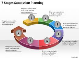 succession planning template ppt succession planning powerpoint