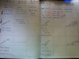 Organize Day Planning And Organizing Your Day As A Stay At Home Mom