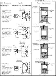 chapter 4 iso symbols and glossary part 3 hydraulics u0026 pneumatics
