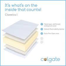 colgate crib mattress colgate classica i crib mattress colgate mattress