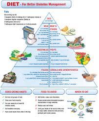 diabetes diet and prevention diabetes zone