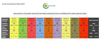 r ultats par bureau de vote résultats 2nd tour élections législatives 2017 jean de védas