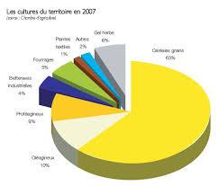 chambre agriculture seine et marne superb chambre d agriculture seine et marne 5 201tude