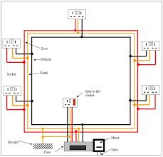 led light design under cabinet led lighting kit with remote
