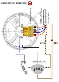 smart bus 9 in 1 multifunction sensor g4 sb 9in1t cl