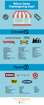 Is Sporting Goods Open On Thanksgiving Infographic Who S Open This Thanksgiving Persio Inc Medium