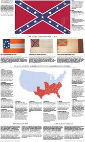 48 best american civil war images on pinterest american history