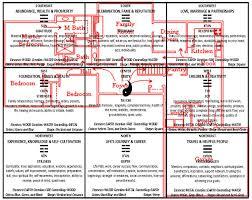 100 feng shui floor plans feng shui design architecture at