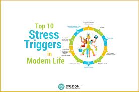 likeness of top ten modern top ten stress triggers in modern