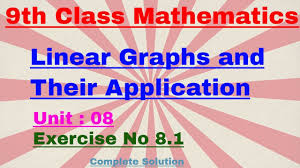 class 9 maths chapter no 08 exercise no 8 1 complete youtube