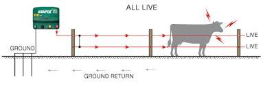 merlin electric fence wiring diagram merlin free wiring diagrams