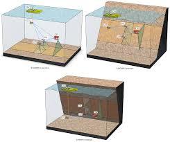 Cvr Pharmacy Sensors Free Full Text Underwater Multi Vehicle Trajectory