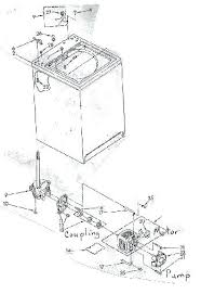 kenmore dryer model 110 kenmore 70 series model 110 dryer capacity
