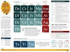Resume Sample Format Abroad Free Templates U Samples Lucidpress by Enter Image Description Here Neuroscience Pinterest