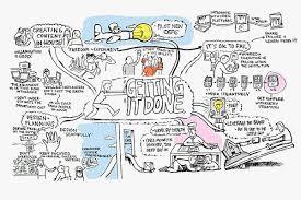 map ideas top 10 favourite mind maps