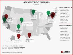 midyear rent report abodo apartments newark had the largest increase in the country jumping 10 2 while st from june to july the biggest rental