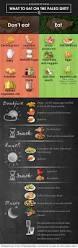 what is the paleo diet what to eat on paleo diet what is paleo