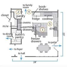 38 best kitchen floor plans images on pinterest floors kitchen