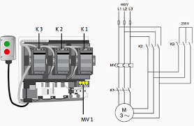 comparision of dol and star delta motor starting