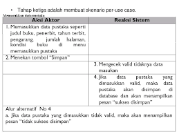 membuat use case skenario pengenalan analisa desain ppt download