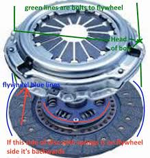 2003 toyota corolla clutch replacement toyota corolla questions 2006 toyota corolla s just changed my