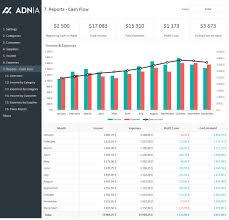 Cash Flow Spreadsheet Excel Business Finance Management Template Adnia Solutions