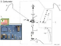 eton rover gt wiring diagram eton viper wheels eton viper