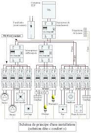 installation electrique cuisine installation electrique cuisine 3 phase wiring installation diagram