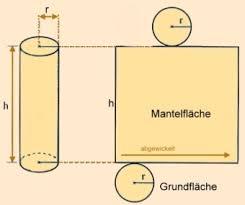 fläche zylinder berechnen mathematische formeln klasse 9 10 volumen oberfläche