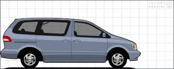 importarchive toyota sienna 1998 u20112003 touchup paint codes and