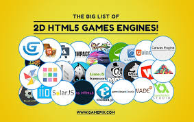 list of engines the big list of html5 2d engines