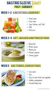 best 25 liquid diet ideas on pinterest healthy smoothies
